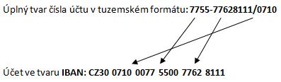 příklad čísla účtu v tuzemském formátu a ve formátu IBAN